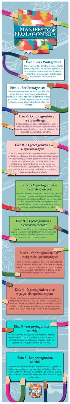 O manifesto protagonista é um documento que registra ideias, sugestões e o compromisso de jovens, educadores e gestores das escolas parceiras do Instituto Ayrton Senna no Estado de São Paulo, na Escola de Tempo Integral e nas Salas de Leitura, a favor de uma educação de qualidade.