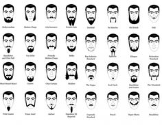 Tipo de barba según tu rostro