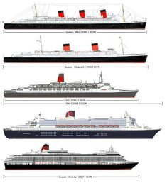 Foul Weather Gear for Offshore Sailing Rms Queen Elizabeth, Queen Mary, American Cruise Lines, Cunard Ships, Rms Titanic, Titanic Prom, Carnival Corporation, Sailing Gear, Tug Boats