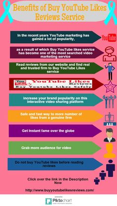 Meaning Of Like, Search Video, You Youtube, Need To Know, Globe, Channel, Pocket, Marketing, Reading