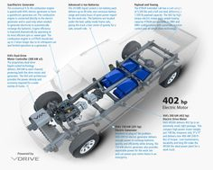 Open Source Plug-In Hybrid Super-Truck - Page 3 - Fuel Economy, Hypermiling, EcoModding News and Forum - EcoModder.com