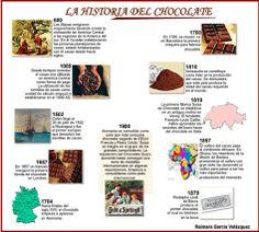 La historia del chocolate - infografia.