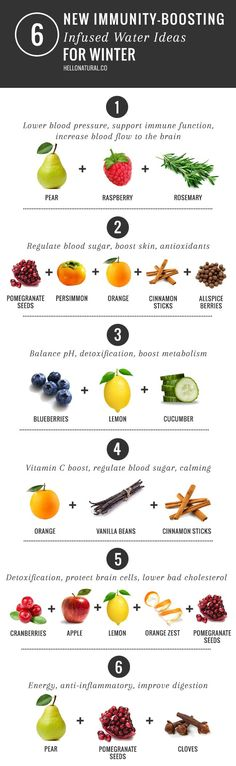 6 Immune-Boosting Infused Water Ideas for Winter | http://hellonatural.co/5-new-health-and-beauty-boosting-infused-water-ideas-for-winter/