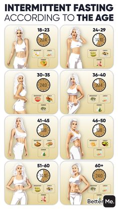 Weight Loss Workout Plan, At Home Workout Plan, Weight Loss Meals, Fitness Workout For Women, Fitness Diet, Gym Workouts, At Home Workouts, Fitness Motivation, Workplace Motivation