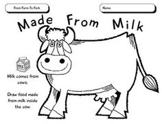 Unit of Inquiry - Food Study - From Farm To Fork - Made From Milk Dairy Free Queso, Dairy Free Mashed Potatoes, From Farm To Table, Farm Activities, Library Activities, Farm Unit, Farm Pictures, Preschool Lessons, Preschool Farm