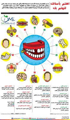 انفوجرافيك | اهتم بأسنانك لتهتم بك | انفوجرافيك طبية | كل يوم معلومة طبية