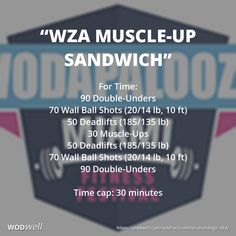 """WZA Muscle-Up Sandwich"" WOD - For Time: 90 Double-Unders; 70 Wall Ball Shots (20/14 lb, 10 ft); 50 Deadlifts (185/135 lb); 30 Muscle-Ups; 50 Deadlifts (185/135 lb); 70 Wall Ball Shots (20/14 lb, 10 ft); 90 Double-Unders; Time cap: 30 minutes"
