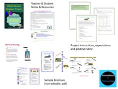 Student Success Guidebook/Brochure project lets students share their knowledge and tips for success in middle school with the following year's new incoming class of students.  They work in small teams to research an assigned topic about expectations in middle school, specific to their school.  and create one page of a brochure with their information. Pages are combined to create a full brochure.  https://www.teacherspayteachers.com/Product/Student-Success-Guidebook-Brochure-Project-2492929