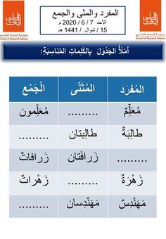 Arabic Alphabet Letters, Arabic Alphabet For Kids, Arabic Lessons, Arabic Language, School Programs, Learning Arabic, School Subjects, Student Online, Your Teacher