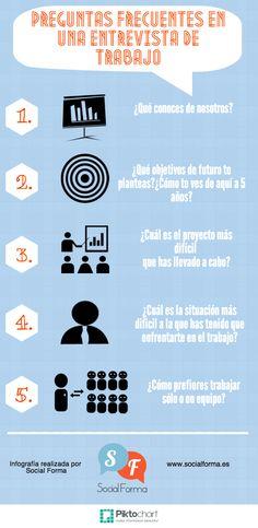 Preguntas frecuentes en las entrevistas de trabajo #infografia
