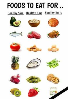 FOODS TO EAT FOR HEALTHY SKIN, HAIR AND NAILS We all want to look beautiful! With that said, it is very obvious we need good skin, hair and nails and most of us apply stuff topically to look good. We are what we eat and a healthy diet can certain Healthy Nails, Get Healthy, Healthy Recipes, Foods For Healthy Skin, Eating Healthy, Diet Recipes, Foods That Clear Skin, Food Good For Skin, Best Foods For Skin