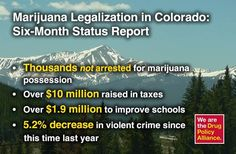 Six Months After Legalizing Weed, Colorado Has Become the New American Dream
