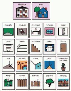 Картинки по теме дом и карточки pecs для их комментирования невербальным ребенком