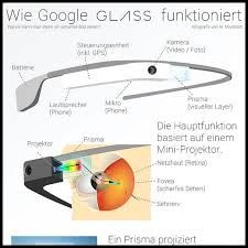 google glass in education infographic - Google Search