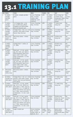 Half-Marathon training schedule, my new goal