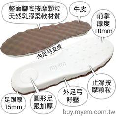 15MM 功能性健康按摩氣墊 牛皮乳膠鞋墊 (加厚版 雙倍乳膠氣墊 整面腳底按摩大顆粒 推薦 Lanew鞋墊 Timberland red wing Aso適用(21407141861599) 露天拍賣 台灣NO.1 拍賣網站