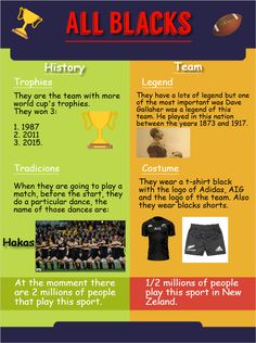 This is an Easly of the All Blacks about the team and the history