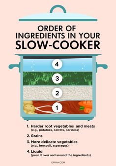 How to layer ingredients in a slow cooker? Here's one instance where a tiny bit of fussiness actually pays off. Foods that are at the very bottom of your slow cooker will be closest to the heating element; while those on top will be farther away, so putting the ingredients into the pot in the right order will affect how they cook.