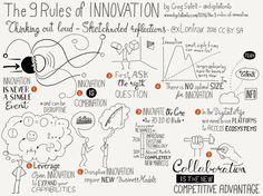 Paul Wagorn (@PaulWagorn) | 9 rules of innovation - Twitter