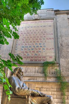 The sculpture of Dmitri Mendeleev on Moskovsky Prospekt in Saint Petersburg next to his Periodic Table on a wall of D.I.Mendeleyev Institute for Metrology opposite Saint Petersburg State Institute of Technology