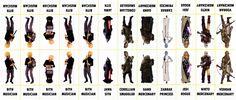 Star Wars Character Sheet 100