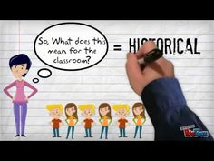 Why History Matters Primary History, Primary Teaching, Free Sign, Geography, Presentation, Family Guy, Classroom, Australia, School