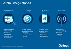 Internet of Things / CES 2015 - Gartner encourages leaders to experiment with new business models enabled by sensors & IoT Stock News, Smart City, Photo Search, Computer Hardware, Software Development, Case Study, Internet, Digital, Models