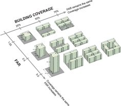 Floor Area Ratio (FAR) provides many options or urban planners and architects…