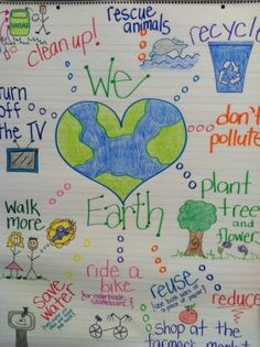 Kid ideas for Earth Day making a reminder chart with their ideas on how we can protect our earth.