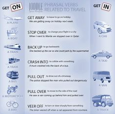 English vocabulary - Phrasal verbs related to travel English Tips, English Fun, English Study, English Lessons, Learn English, Grammar And Vocabulary, English Vocabulary, English Language Learning, Teaching English