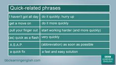 Quick related phrases
