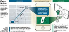 'Geofencing' lets retailers offer deals to nearby customers, fight price-shopping on.wsj.com/LOL5Dl #dataviz