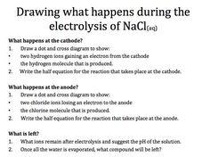 Electrolysis of aqueous solutions
