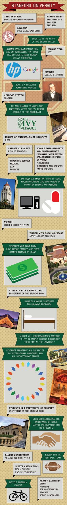 Stanford University Infographic