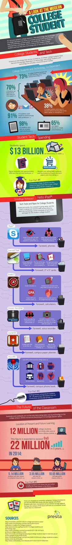 How Tech Is Changing College Life [INFOGRAPHIC] #FlowConnection