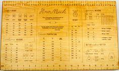 Cutting Board Kitchen Conversions Large Premium by PaulSzewc