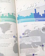 Halftone | Data Visualization Consulting and Design