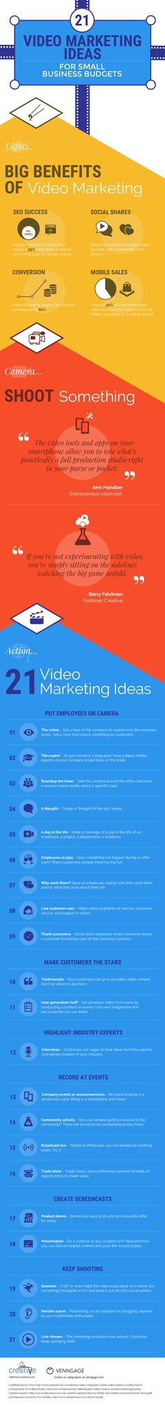 21 VÍDEO MARKETING IDEAS #INFOGRAPHIC #MARKETING