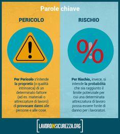 Cosa si intende per pericolo quando si parla di sicurezza sul lavoro? Cosa invece per rischio?