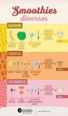 Infográfico receitas de Smoothies diversos. Uma bebida muito boa e saudável para amenizar o calor: