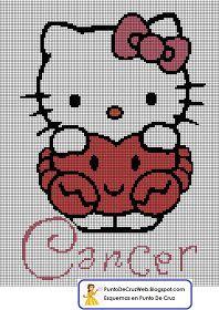 Punto De Cruz: Horóscopo Cáncer De Hello Kitty