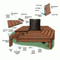 Overview for How to Build a Tree Bench