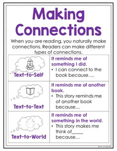 Help your students learn how to make meaningful connections with these reading skills anchor charts. They are a huge time saver for teachers and a great reference for students interactive reading journals.