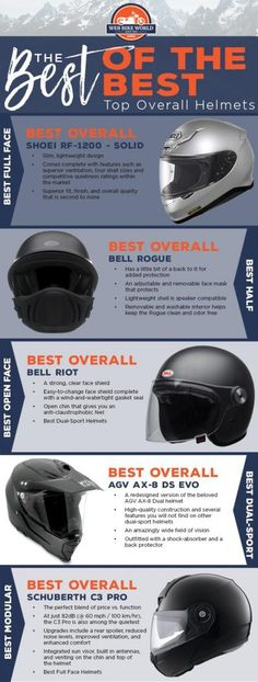 4770aeab Motorcycle Helmet Buyer's Guide | Updated for 2018 | wBW Motorcycle Safety  Gear, Biker Gear