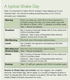 Typical shake day!! Want more info? Message me or contact www.luciecharette.isagenix. com