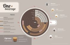 One Beverage by Michelle Lee, via Behance