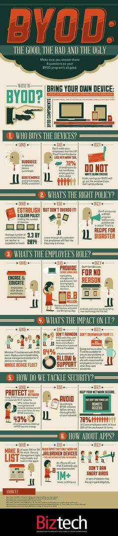 """BYOD"" Bring Your own Device. A great idea that can easily turn messy. BYOD: The Good, the Bad and the Ugly infographic"