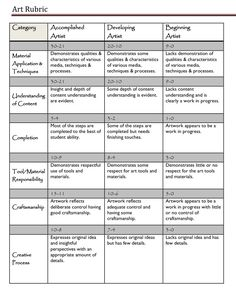 A Handy Rubric for Art Teachers. Great chart to use to adapt.