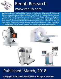 Global Ophthalmic Device market will be more than US$ 60 Billion by 2024. This report discusses about the Global ophthalmic devices market and further this market is categorized into, namely, Surgical devices, Diagnostic, & Monitoring devices, and Vision care products. On the basis of Regions, the global ophthalmic devices market is studied in Asia-Pacifics regions, North American regions, European regions and Rest of the World regions.