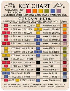 Colours of Rainbow Key Chart, from 'Rainbow' card game, c. 1920